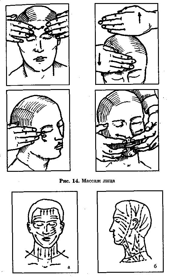Схема массажа лица (а).