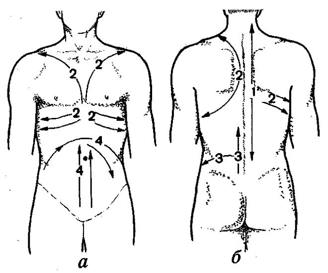 Баночный массаж показан при